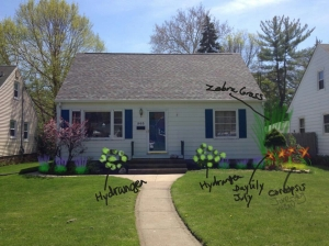 Eric and Anna sent me pictures of their north facing home where they wanted to re-do their flower beds.  I was able to draw the plants right onto the picture, and then email them a preview of what it could look like once it all grew in.